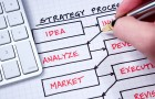 Creating a Strategic Plan – Part 2